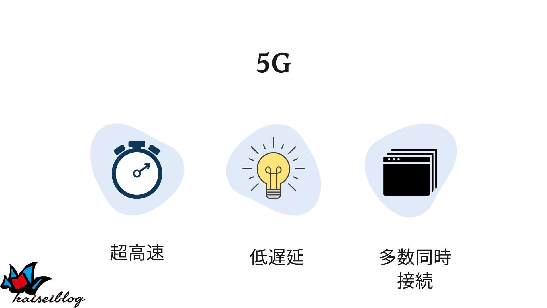 5G メリット