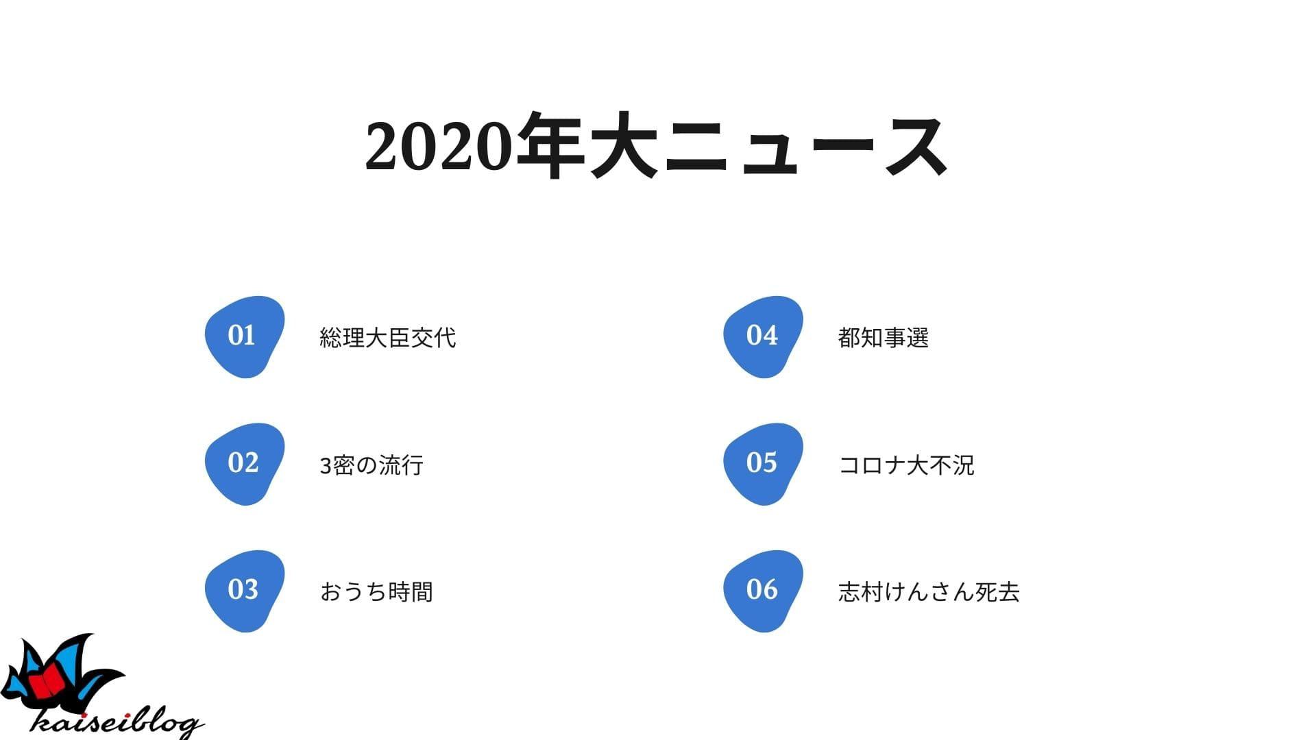2020年 上半期 トレンド