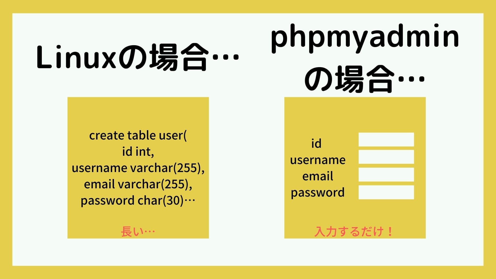 Udemy PHP+MySQLコース phpmyadmin