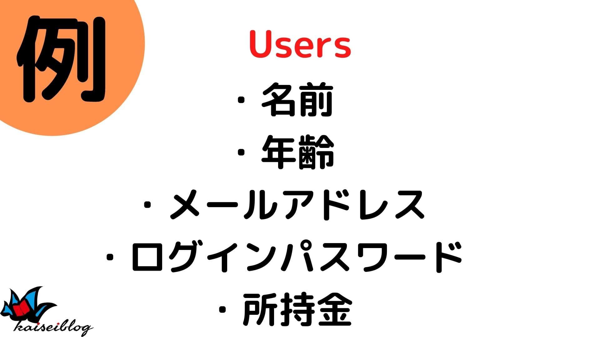 TechAcademy オリジナルサービス 作り方
