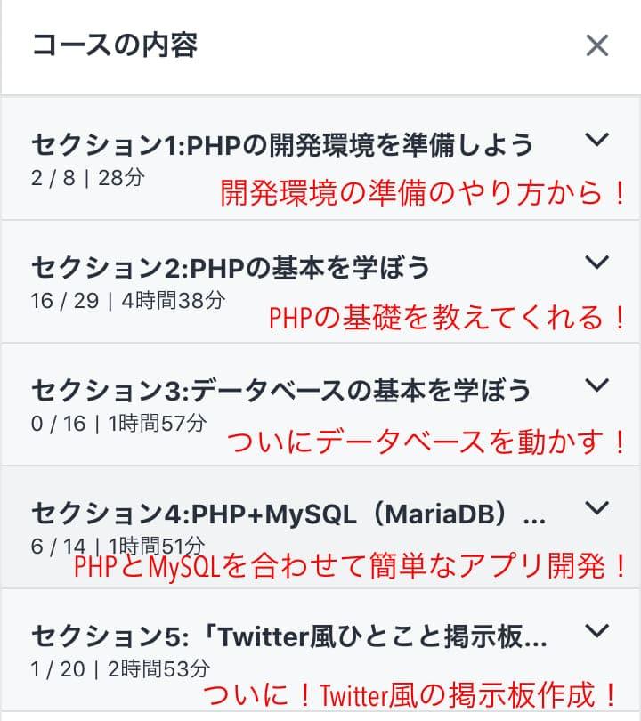 Udemy PHP+MySQLコース 内容