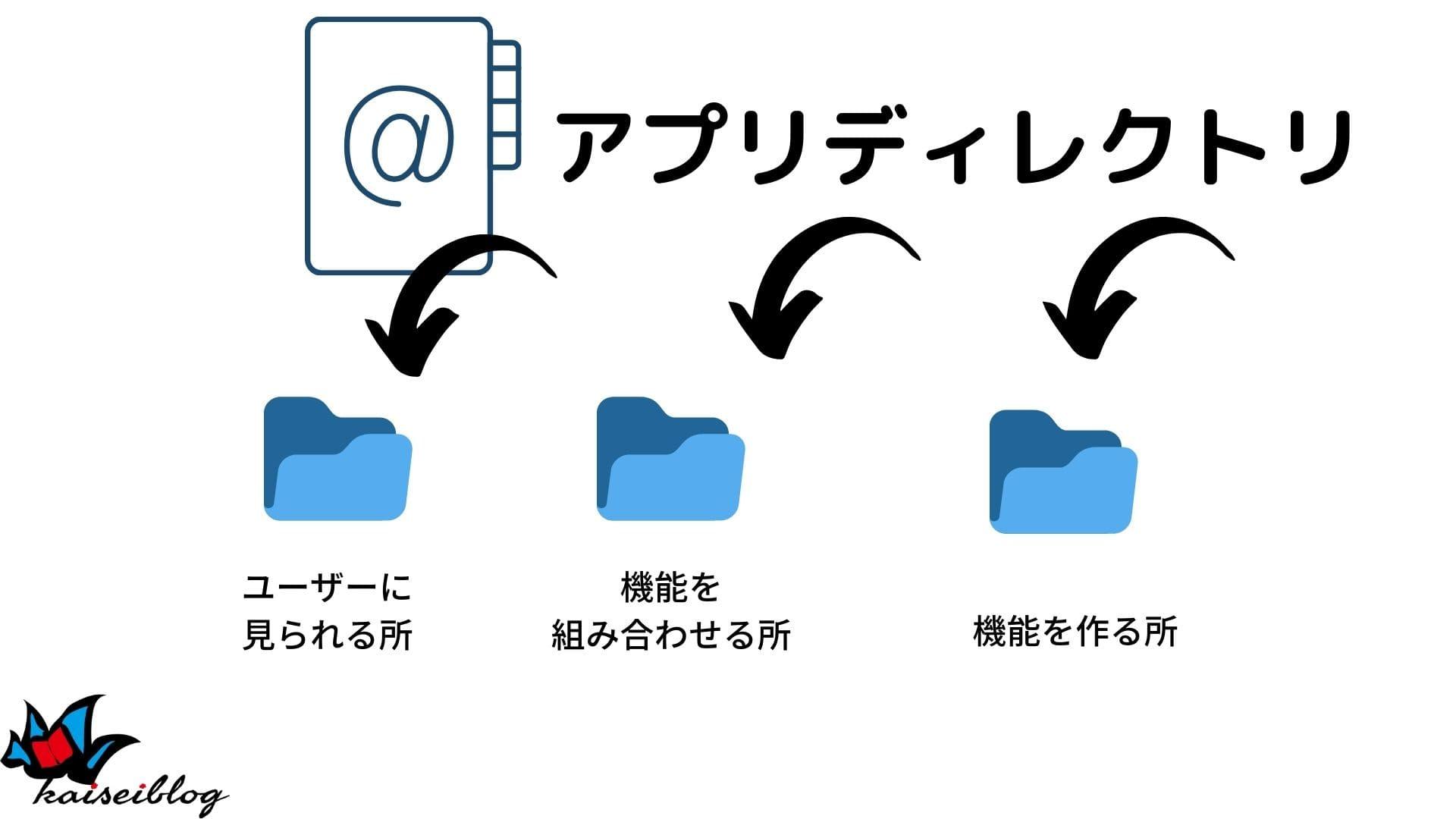プログラミング ファイル