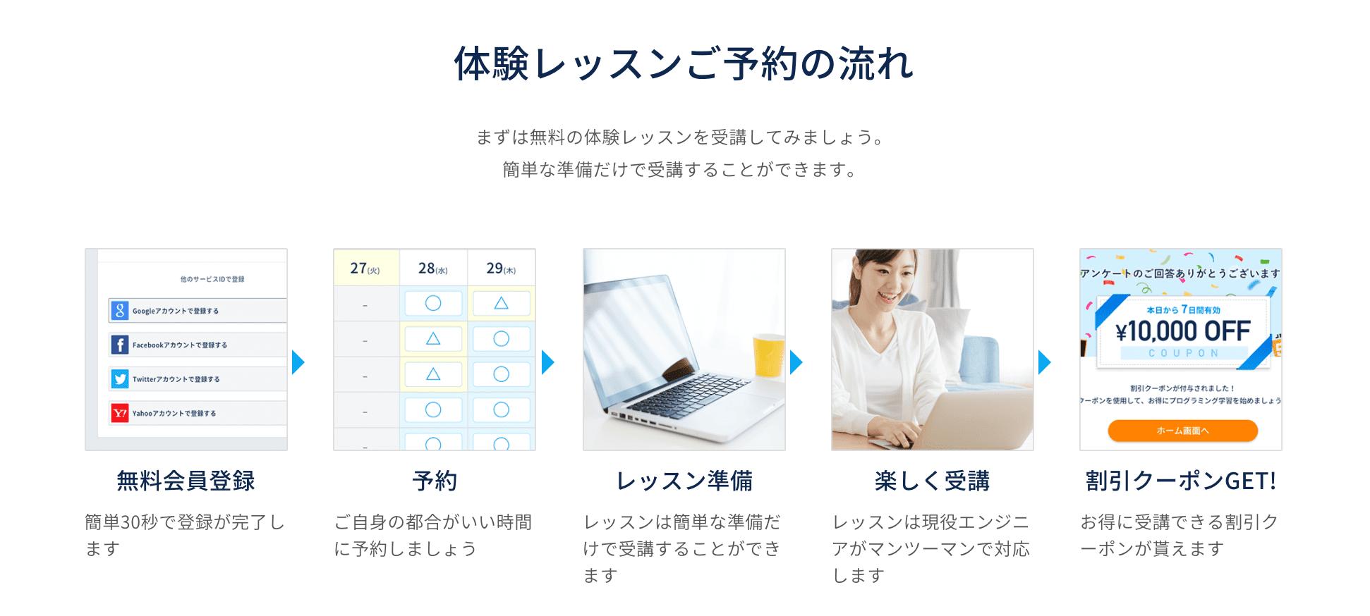 CodeCamp