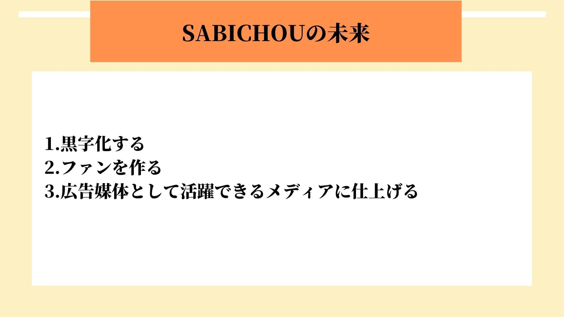 SABICHOU 未来